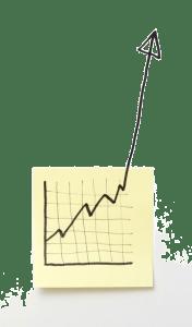 ERP = Croissance